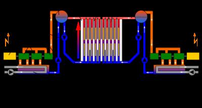 Схема реактора РБМК-1000. Иллюстрация с сайта www.spazint.ru